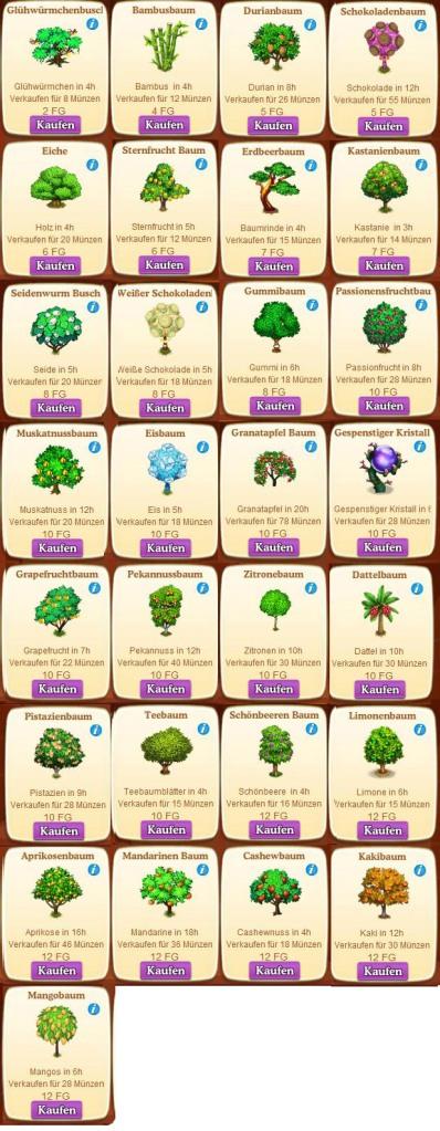 Bäume mit FGs kaufen