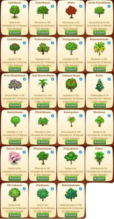 Baumliste, die man mit Münzen kaufen kann